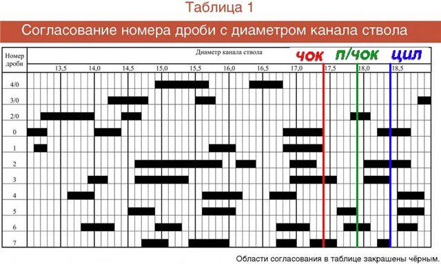 таблица дроби 2.jpeg