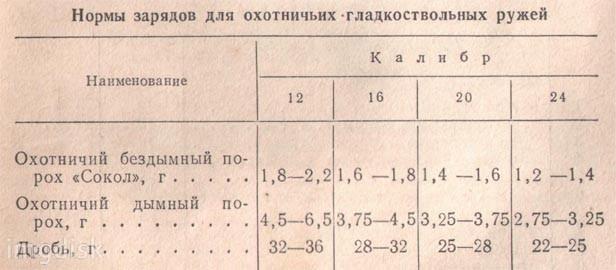 таблица дроби.jpg